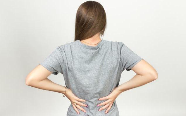 [新聞] 腰肌勞損如何預防和改善